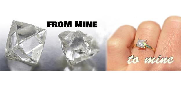 """Mine to """"MINE"""""""